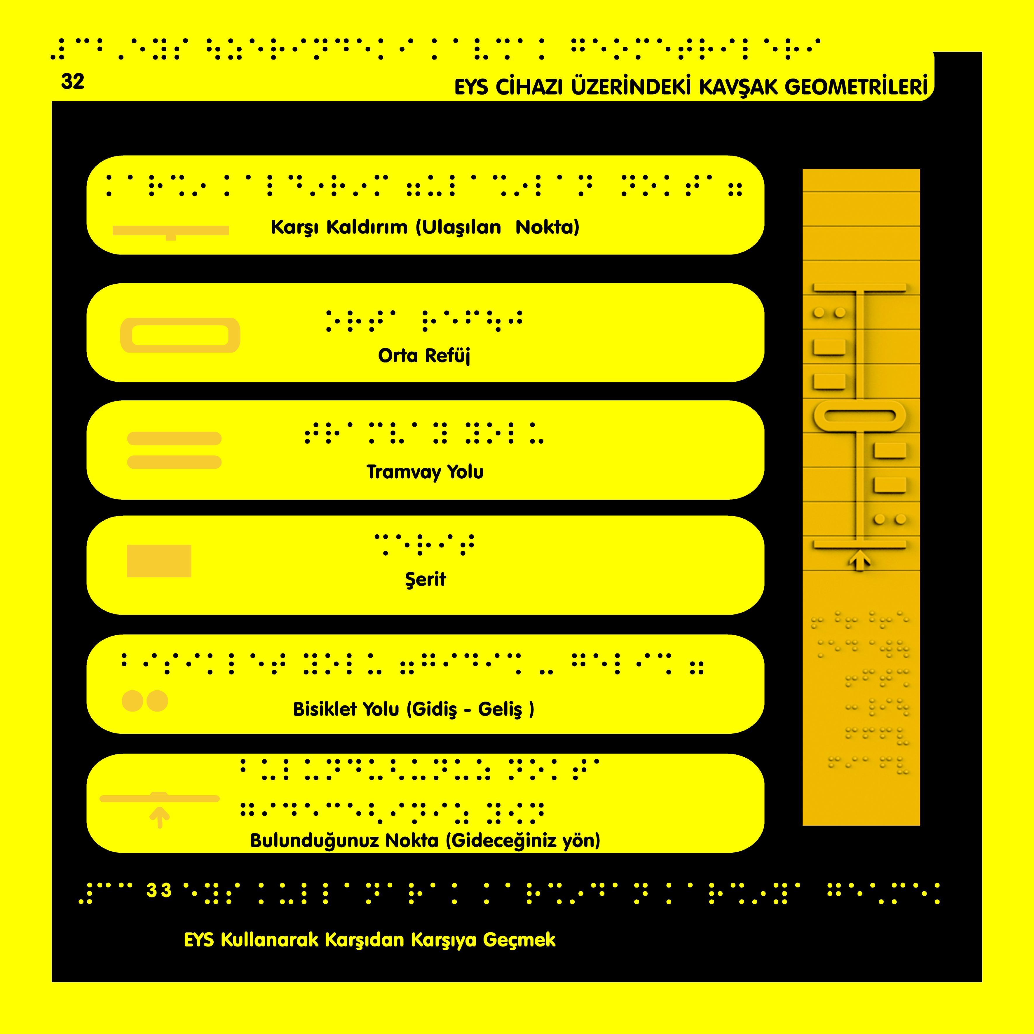 7-14 Ocak Beyaz Baston Haftası Kapsamında Trafikte Bağımsız Yaşam Eğitimi