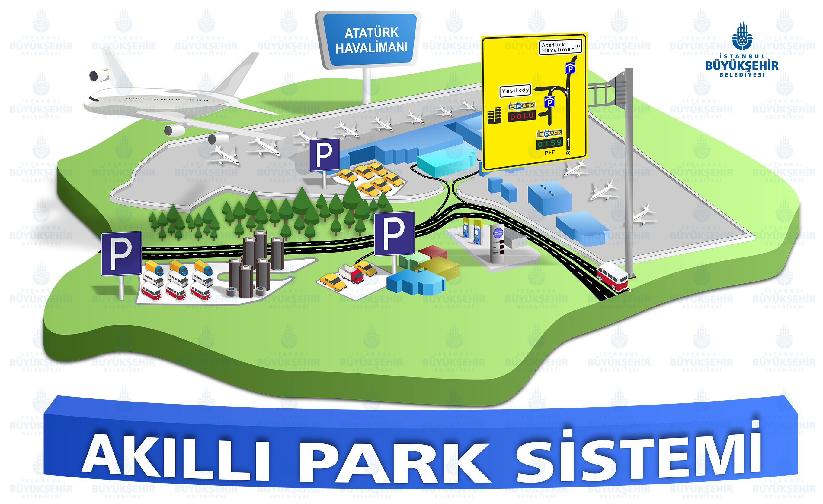 Akıllı Park Sistemleri